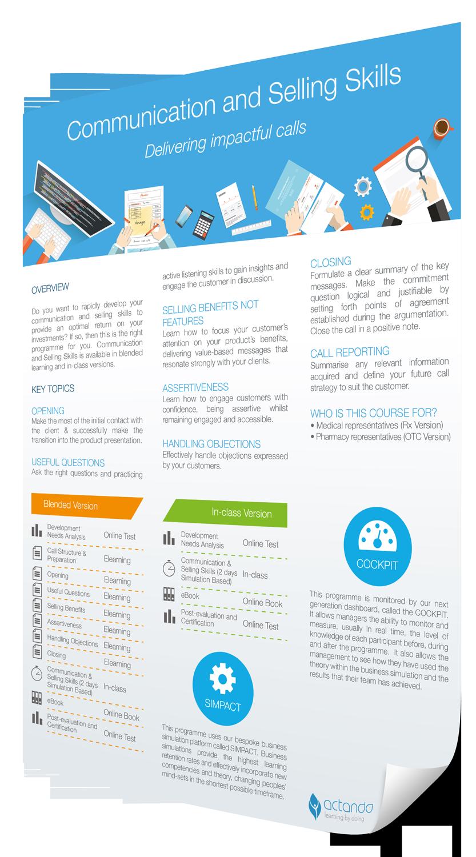 training-pharma-Communication-selling-skills.png